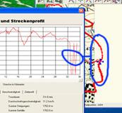 ActionMaps Mountainbike Guide - Umgang, Funktionen (2534) - 2
