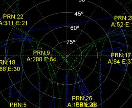 Adapt 700 - Testbetrieb Fahrzeugnavigation und BT (3483) - 2