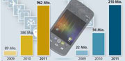 Smartphone_Download_App_Studie_180