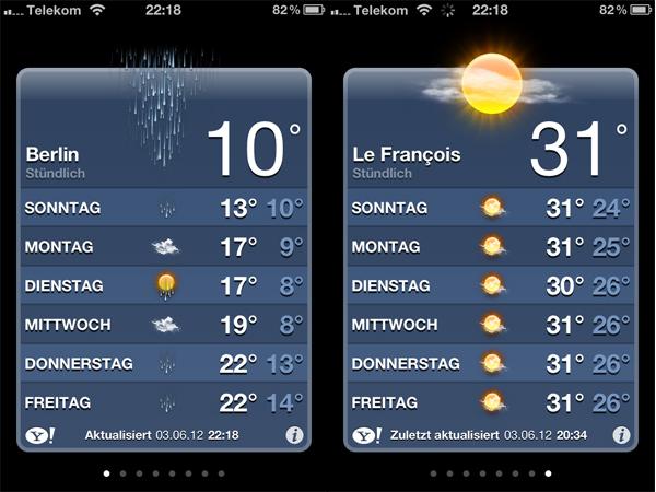 Wetter Martinique
