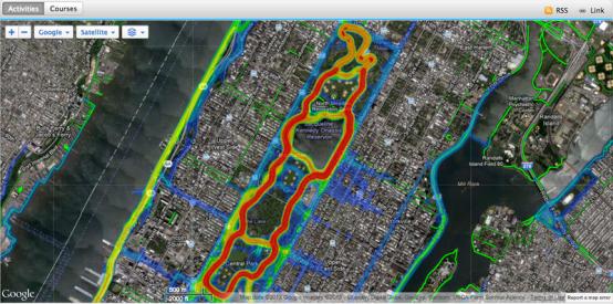 gc_heatmap