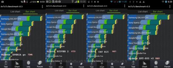 cpu_outdoor_smartphone