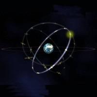 Galileo_konstellation