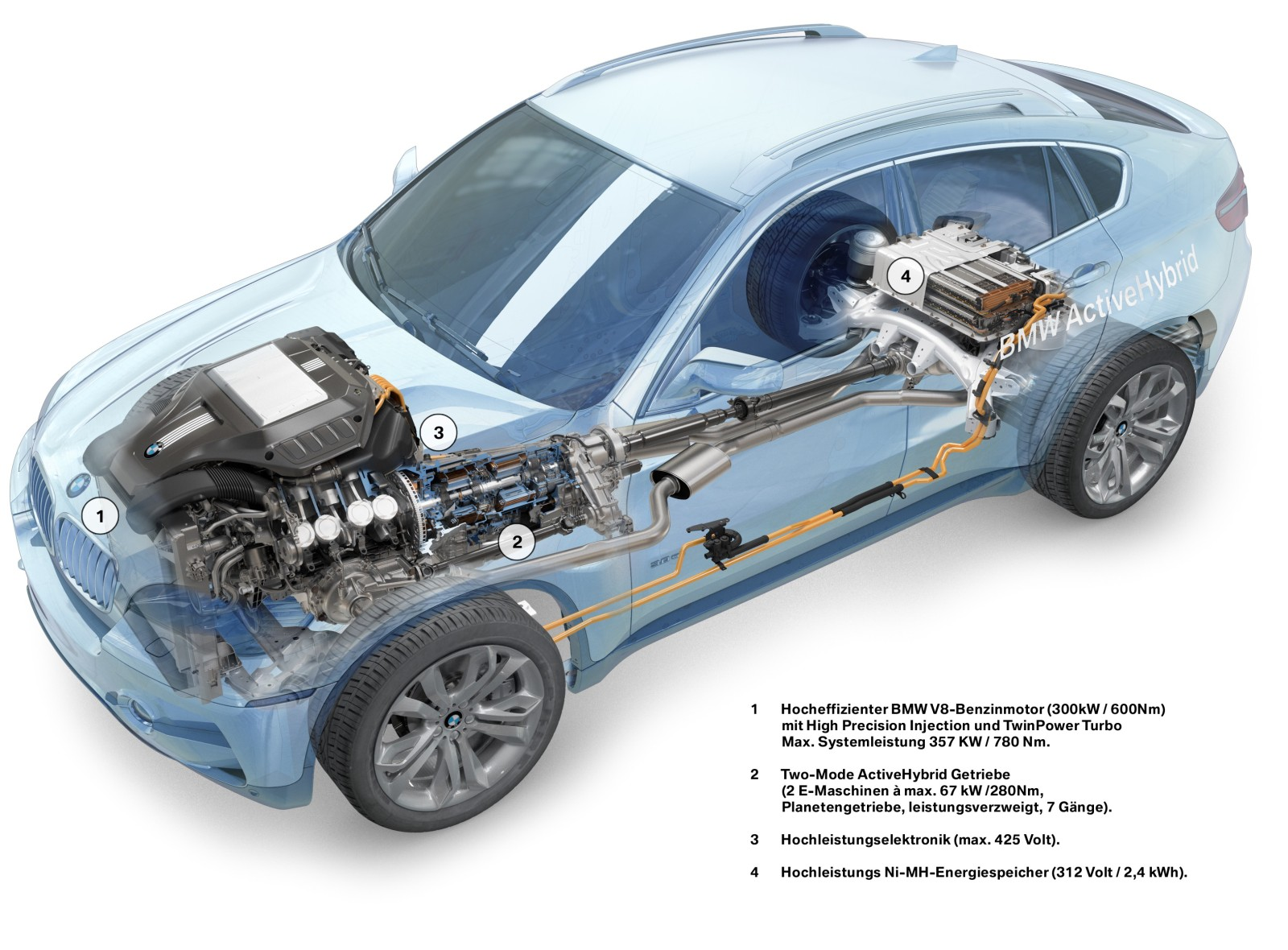 Hybrid Fahrzeuge Sollen Effizienter Werden