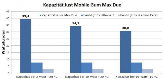 gum_max_duo_kapa