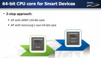 samsung-core-soc-64-bit