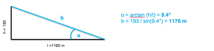 Garmin_D2_Diagramm_03