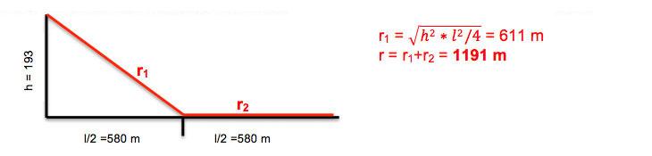 Garmin_D2_Diagramm_04