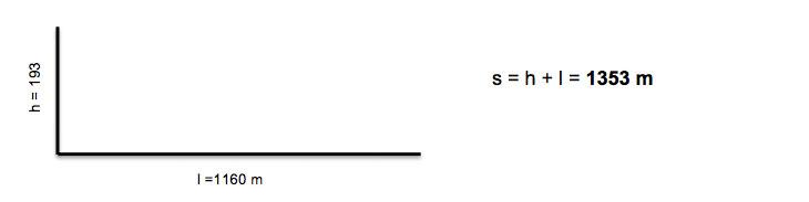 Garmin_D2_Diagramm_05