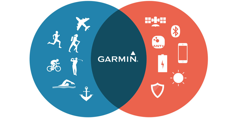 Garmin-Connec-IQ-01