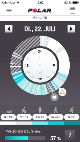 Polar App Tagesaktivitäten