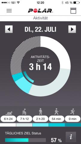 Polar App Verteilung