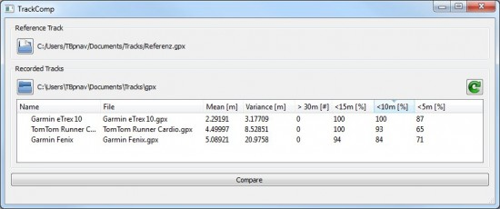 Trackanalyse zwischen Garmin eTrex 10, Garmin Fenix und TomTom Runner Cardio