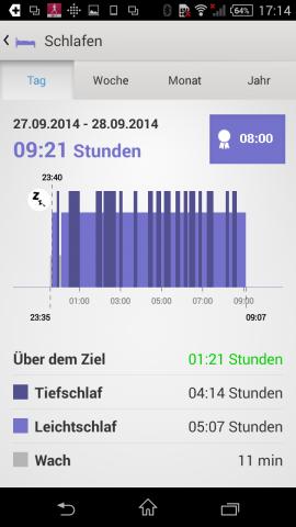 sony_smartband_schlaf