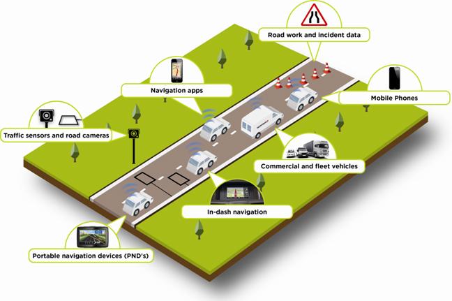 TomTom Traffic_Quellen