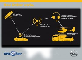 Opel-OnStar-Vernetzung