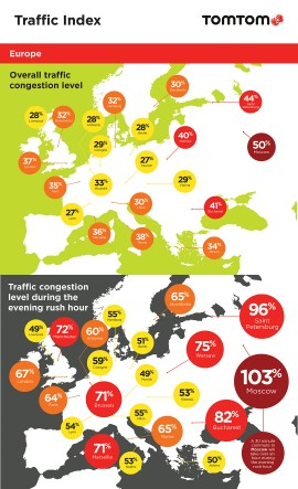 0924 TomTom Traffic Index Infographic_Regional_02