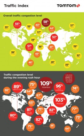 0924 TomTom Traffic Index Infographic_07