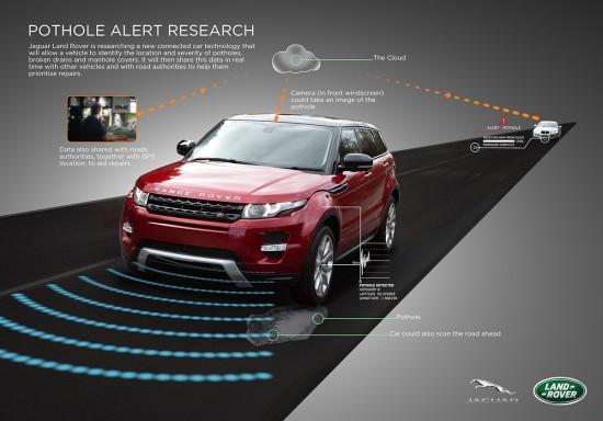 Land-Rover-Schlagloch-02