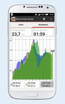 Falk-Outdoor-Navigator-App_Hoehenprofil