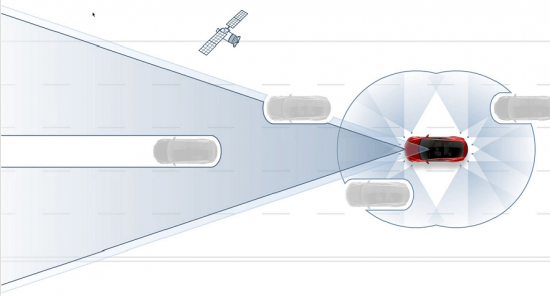 Tesla Model S Sensoren Übersicht