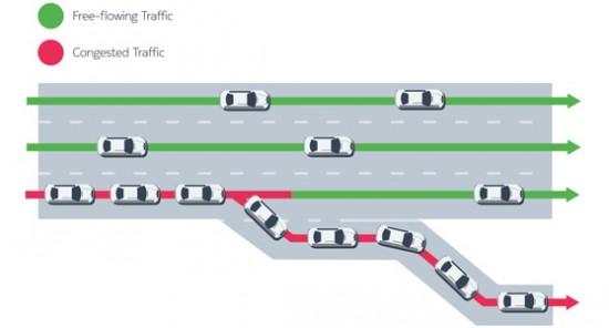 Here-Traffic-SLT