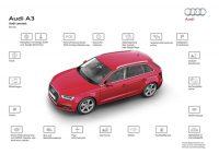Audi-connec-SIM