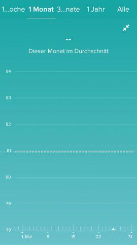 Fitbit-Vollbild-iOS-01