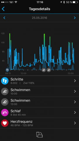Garmin-Connect-vivoactive-HR-Aktivitaeten-01