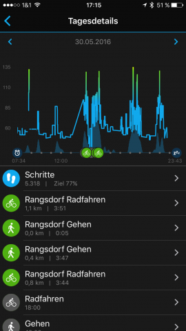 Garmin-Connect-vivoactive-HR-Aktivitaeten-02