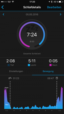 Garmin-Connect-vivoactive-HR-Schlaf-01