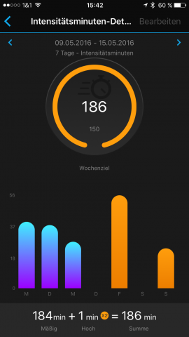 Garmin-Connect-vivoactive-HR-Ziele-01