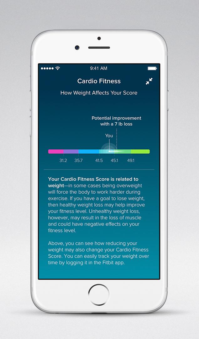 zwei neue fitness tracker von fitbit navigation gps blitzer pois. Black Bedroom Furniture Sets. Home Design Ideas