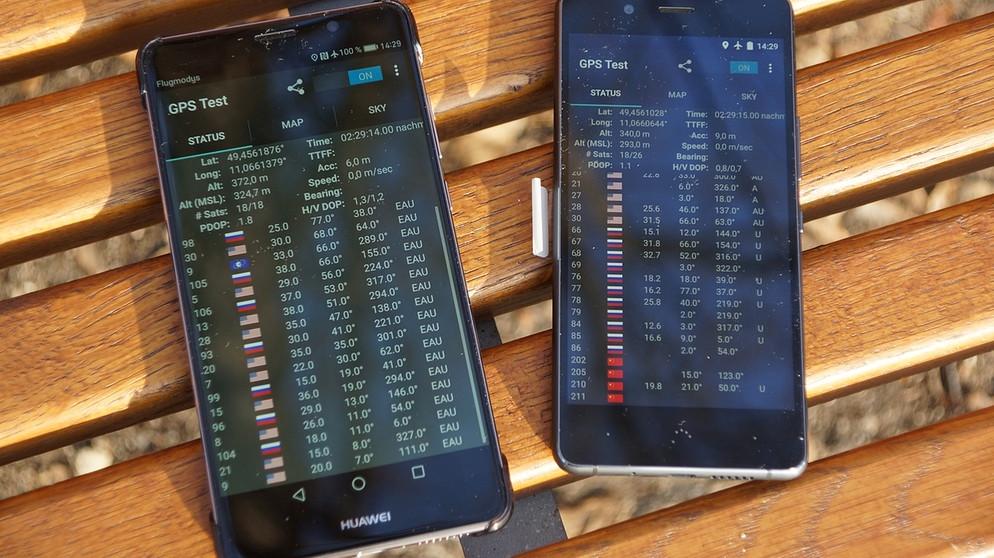 Gps Geräte Vergleich : Navigation mit galileo: wieviel besser ist sie wirklich